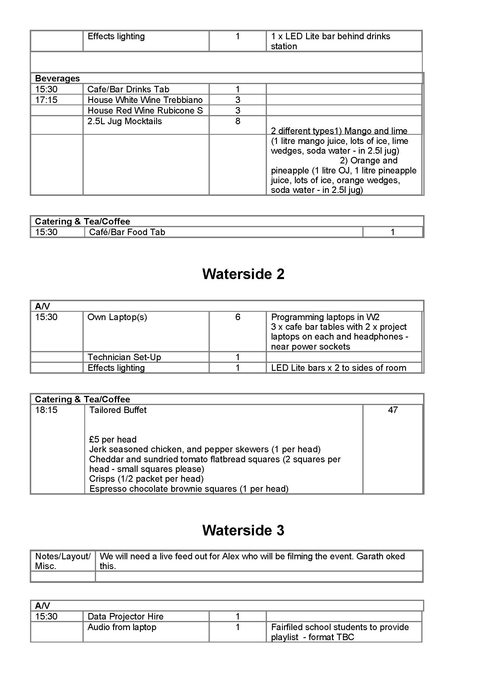 watershed function sheet � arrangement4page2 future