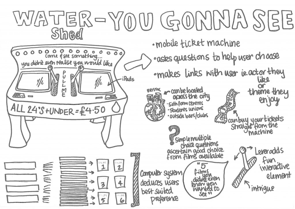 water-you-gonna-see-machine_intial-sketch