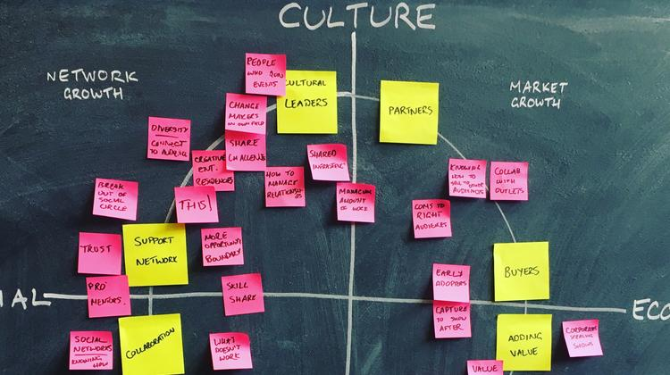 Photo of post-it notes on a blackboard for Mapping Your Business Growth workshop