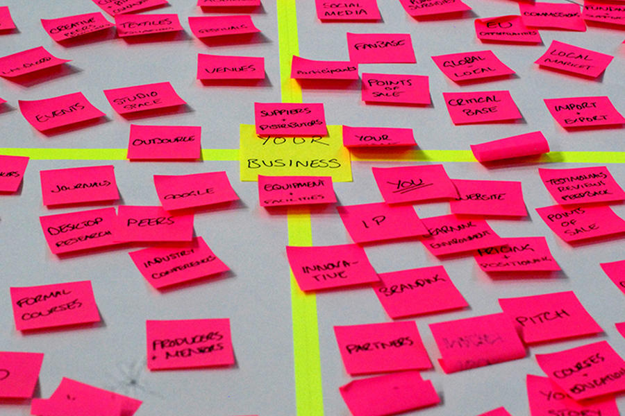 mapping exercise - pink post it notes