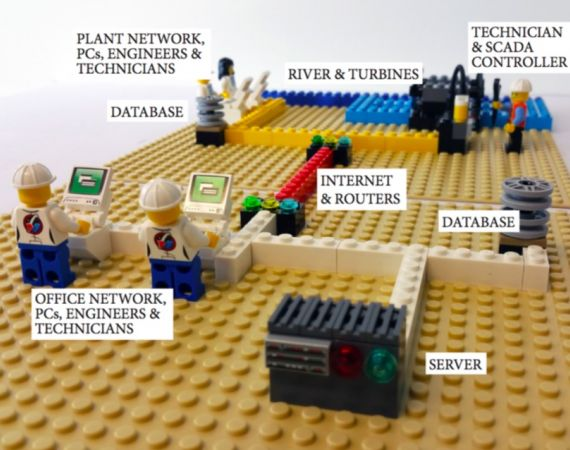 lego internet infrastructure engineers